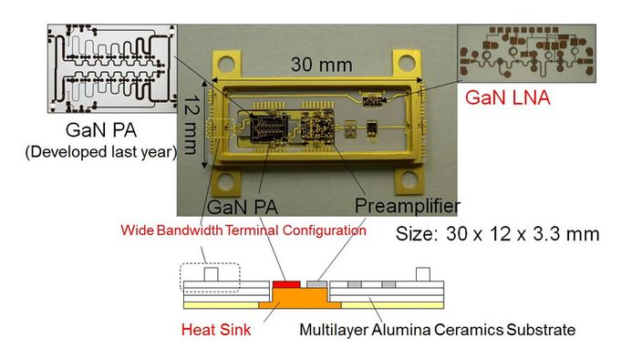 氮化鎵電子組件(網上圖片)