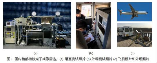 微波光子雷達樣機(中科院圖片)