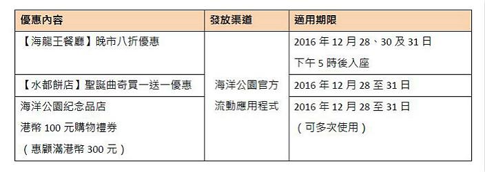 20161219_cr_海洋公園表