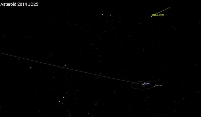 20170419_CH_小行星經過地球 (1)