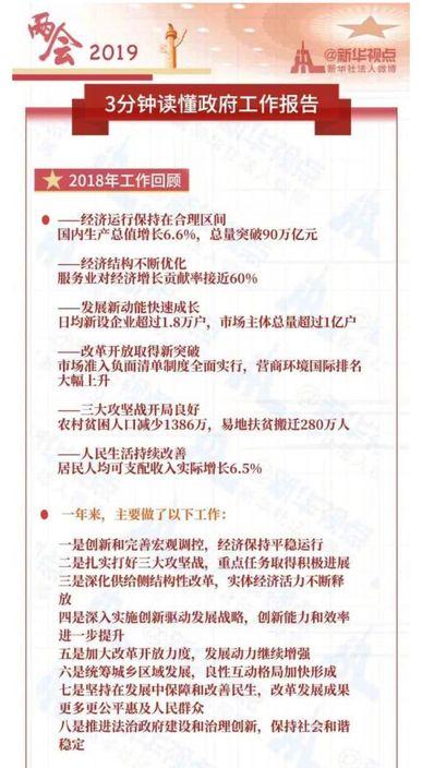 政府工作報告 (1)