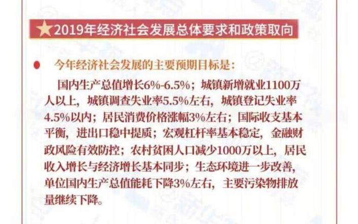 政府工作報告 (2)