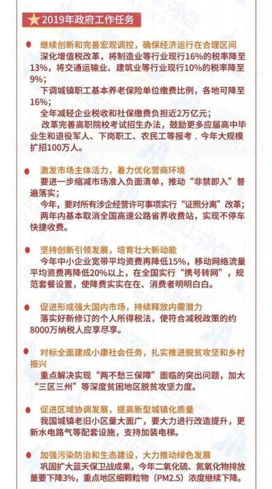 政府工作報告 (3)