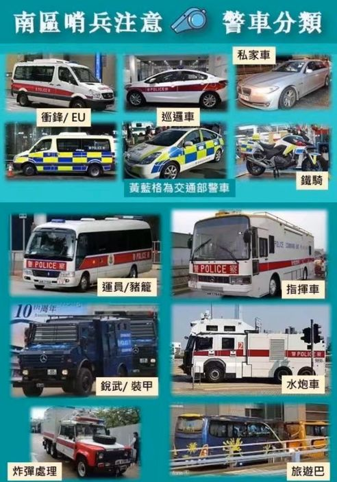 哨兵組講述警車的分類。