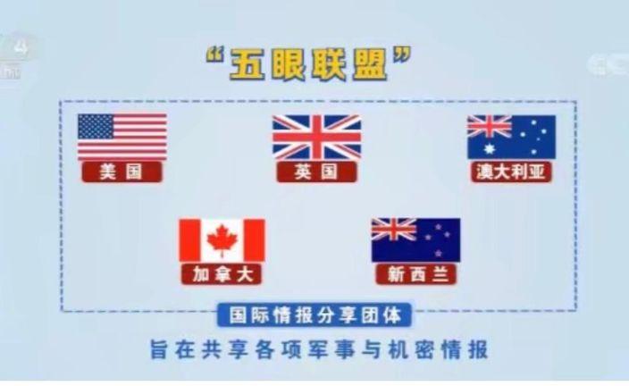 「五眼聯盟」分享全球情報。