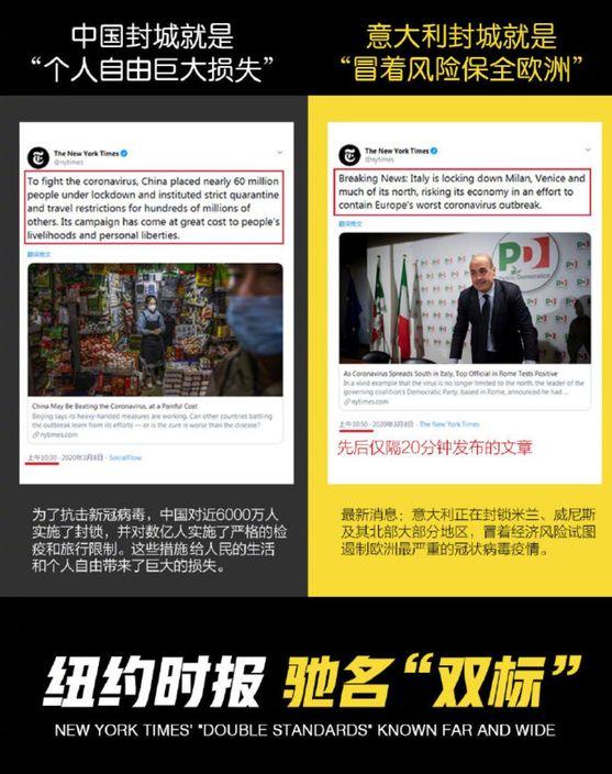 一圖睇晒《紐約時報》對中國和意大利封城的雙重標準。