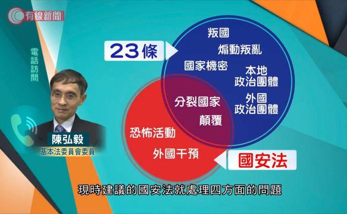 基本法委員會委員陳弘毅分析香港國安法和原有23條的異同。有線電視影片截圖。