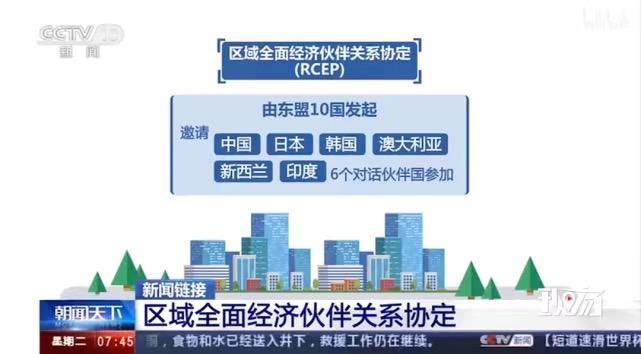 RCEP已簽署生效。