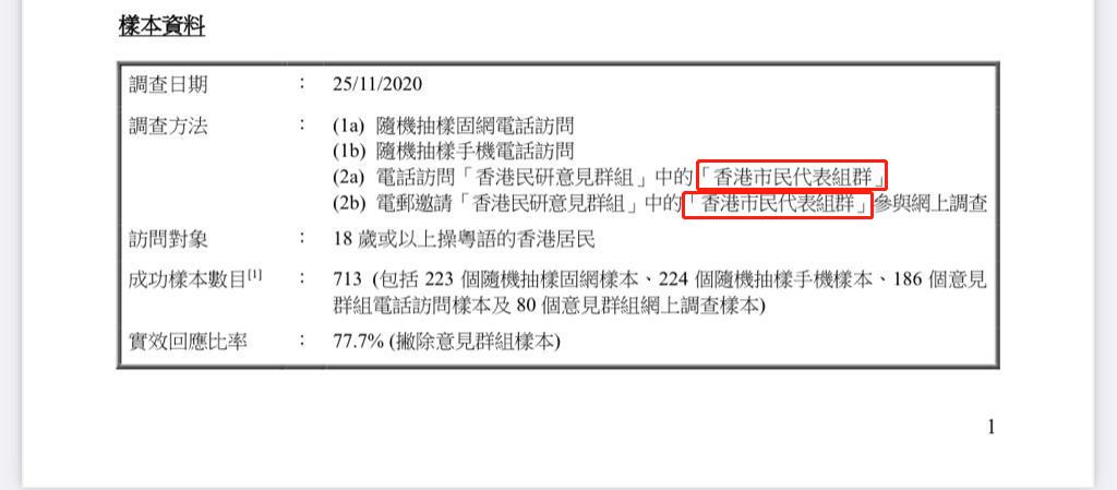 香港民研的採樣包括「香港市民代表組群」。