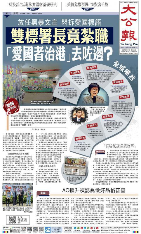 大公報今日頭條全版報導質疑劉利群升職事件