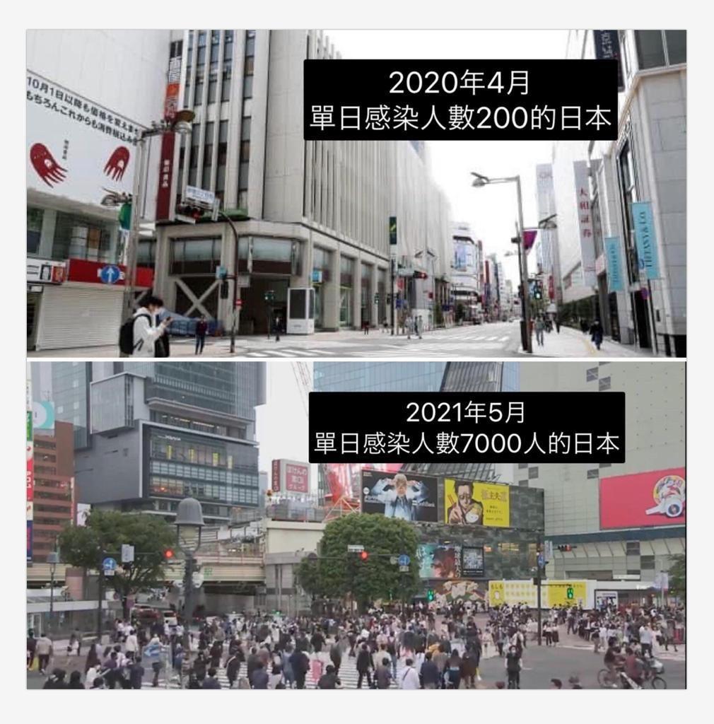 「JUN醬」也分享了去年4月日本確診僅200多例時,日本曾與台灣一樣街頭清空,但如今人流回歸。「JUN醬」圖片