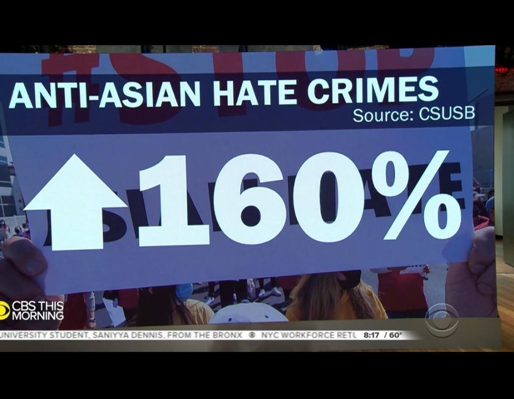 今年首季美國針對亞裔美國人的仇恨犯罪再增加160%。