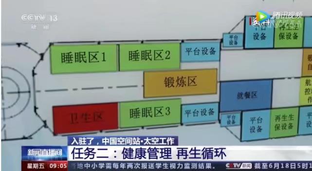 中国空间站很多操作的界面都使用中文。
