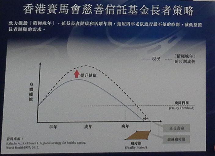 150716_CR_香港長者生活指數_2