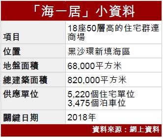 20151224_海一居小資料