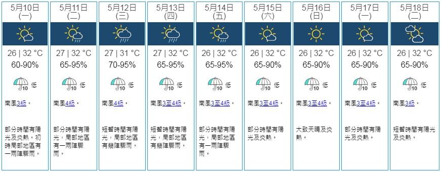 明起有骤雨 天气持续炎热最高气温达32度