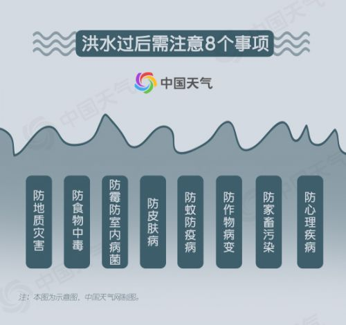 黑龙江嫩江12条河流超警 盘点东北近期下了多少雨